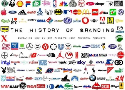 Photos Of Logos Of Brands