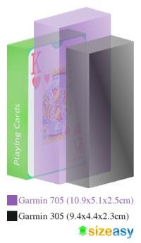 Sizeasy-Pack-Of-Playing-Cards-vs-Garmin-705-vs-Garmin-305